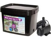 filterset Box 4000 VT 1000 l/u 39 x 29 cm zwart